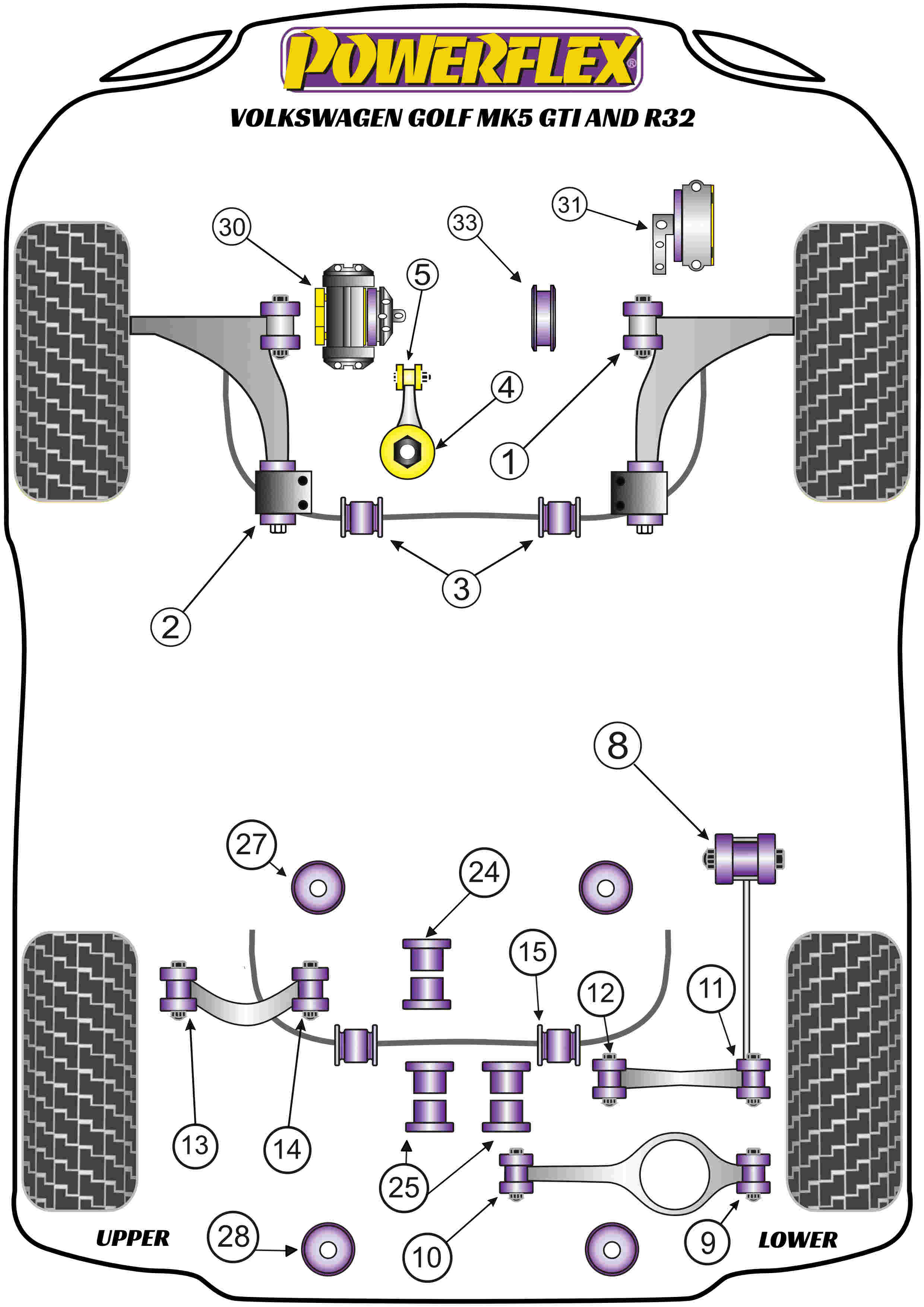 PFR85-527